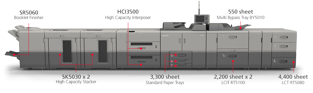 ricoh pro 8200s printer with specs and callouts