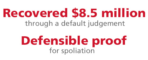 Recovered $8.5 million through a default judgement. Defensible proof for spoliation